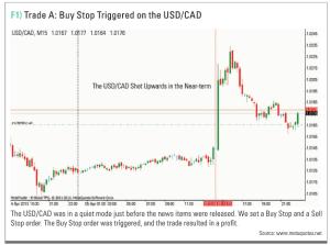 example news trade A