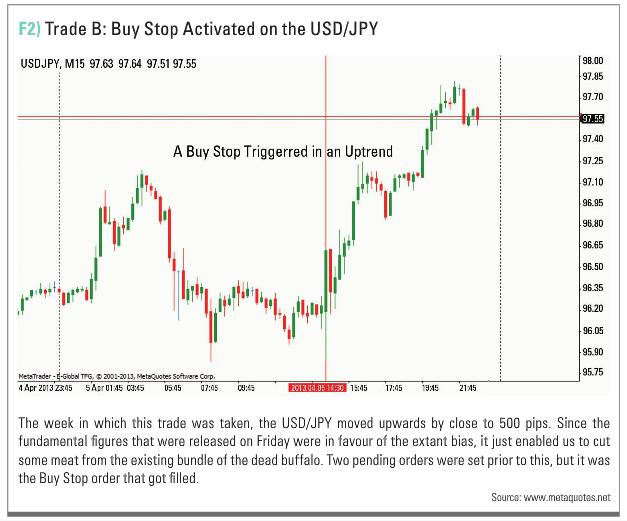Example news trade B